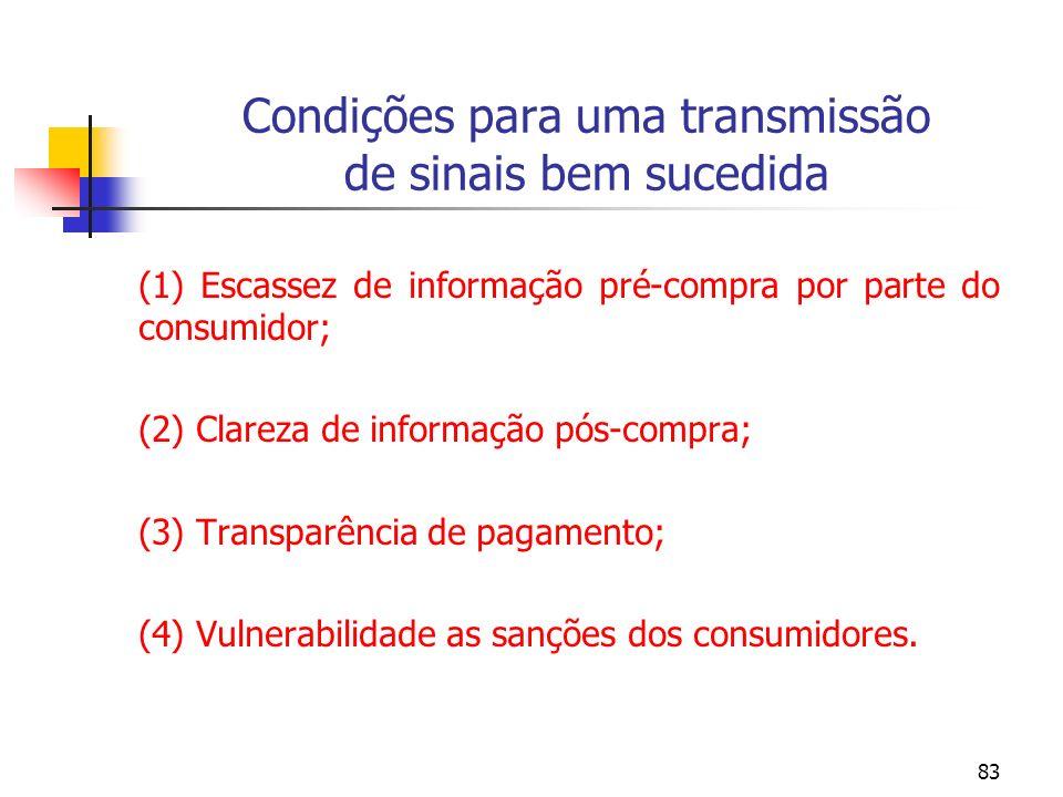83 Condições para uma transmissão de sinais bem sucedida (1) Escassez de informação pré-compra por parte do consumidor; (2) Clareza de informação pós-