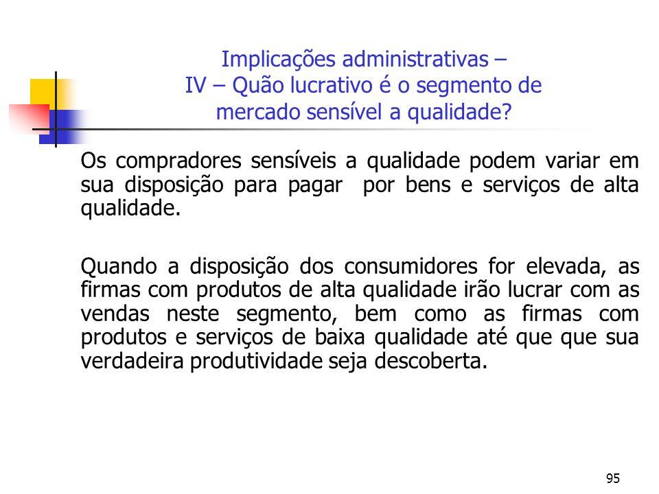 95 Implicações administrativas – IV – Quão lucrativo é o segmento de mercado sensível a qualidade? Os compradores sensíveis a qualidade podem variar e