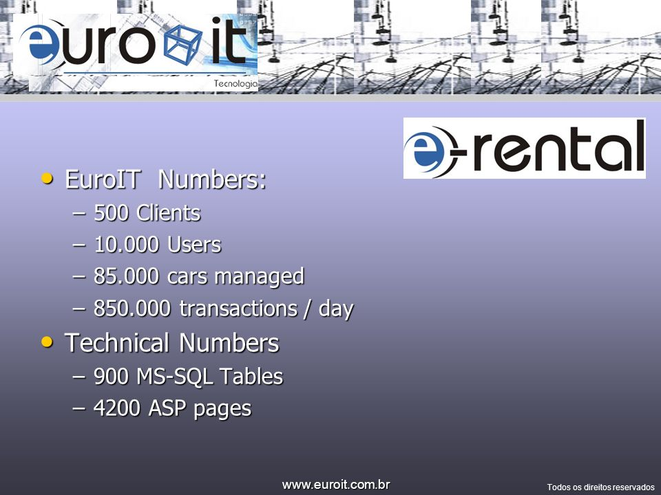 www.euroit.com.br Todos os direitos reservados Add-On Tools Add-On Tools