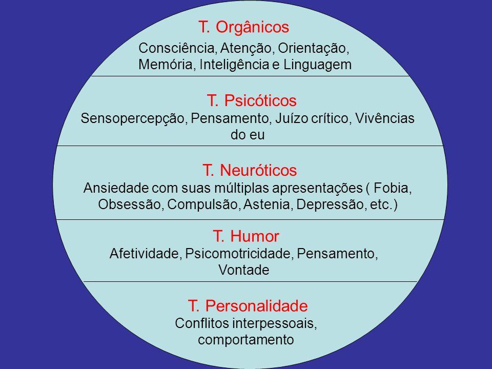 T. Orgânicos Consciência, Atenção, Orientação, Memória, Inteligência e Linguagem T. Psicóticos Sensopercepção, Pensamento, Juízo crítico, Vivências do
