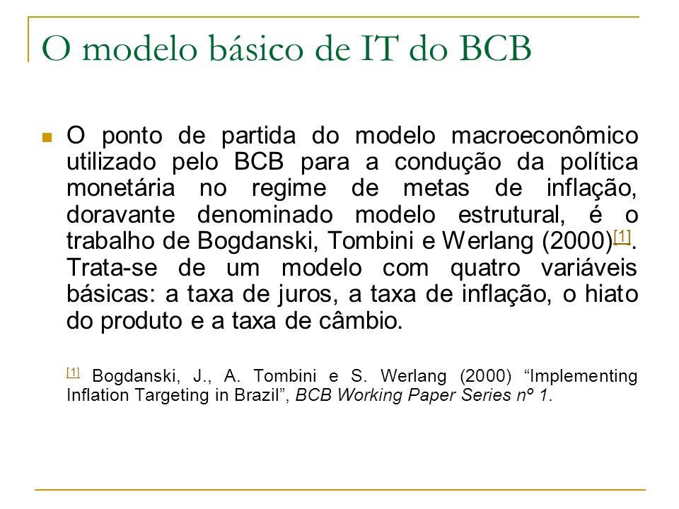 O modelo básico de IT do BCB O ponto de partida do modelo macroeconômico utilizado pelo BCB para a condução da política monetária no regime de metas d