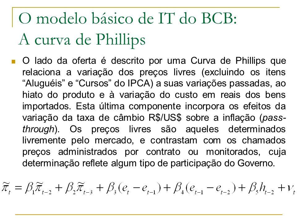 O modelo básico de IT do BCB: A curva de Phillips O lado da oferta é descrito por uma Curva de Phillips que relaciona a variação dos preços livres (ex
