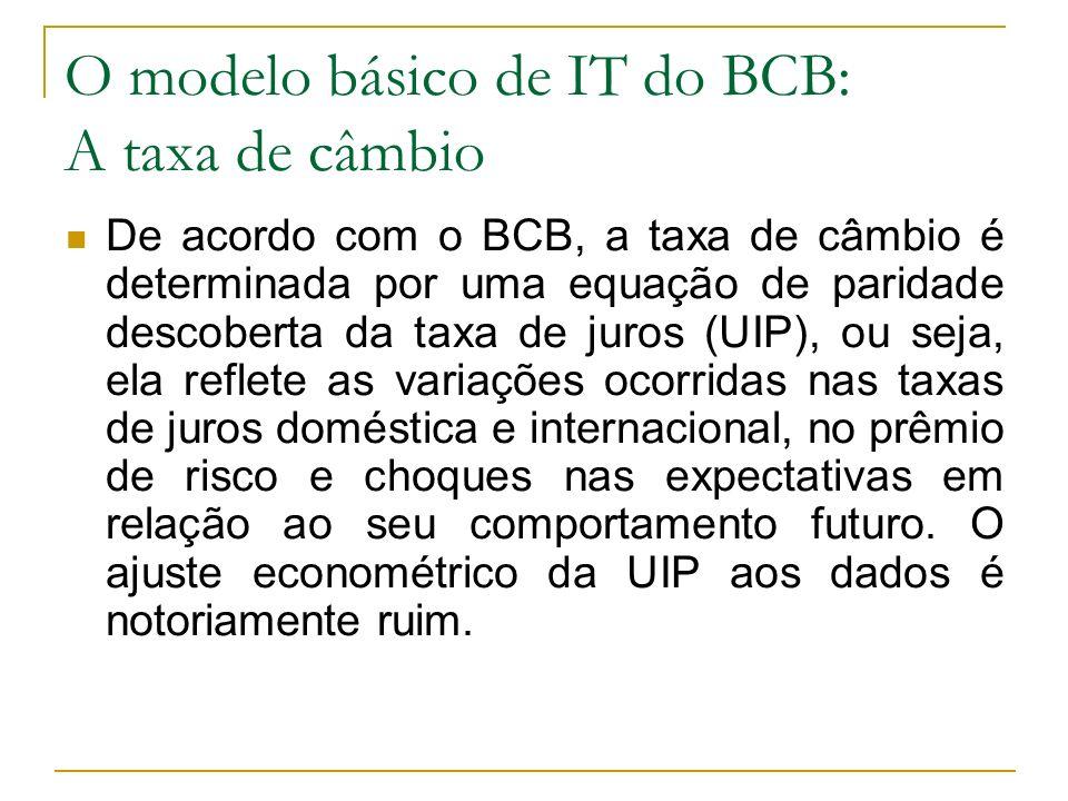 O modelo básico de IT do BCB: A taxa de câmbio De acordo com o BCB, a taxa de câmbio é determinada por uma equação de paridade descoberta da taxa de j