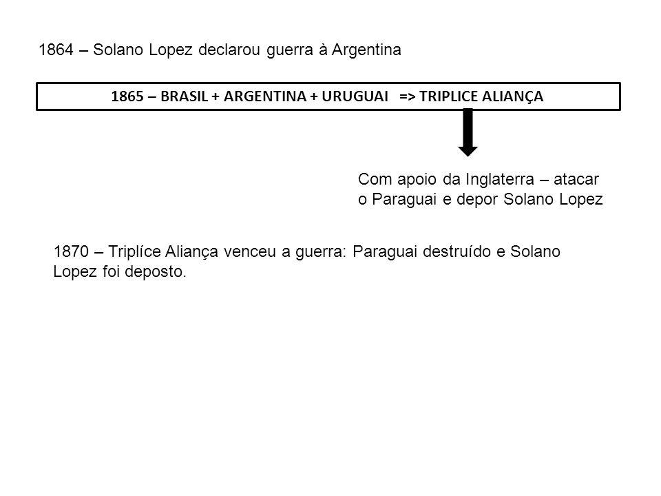 1864 – Solano Lopez declarou guerra à Argentina 1865 – BRASIL + ARGENTINA + URUGUAI => TRIPLICE ALIANÇA Com apoio da Inglaterra – atacar o Paraguai e