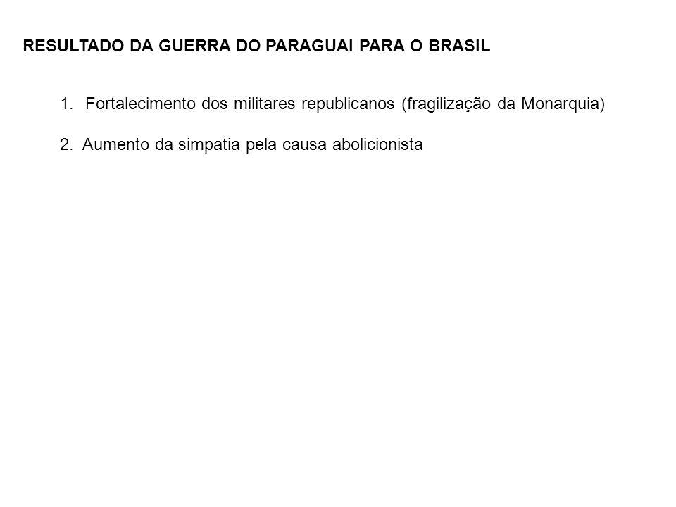 RESULTADO DA GUERRA DO PARAGUAI PARA O BRASIL 1.Fortalecimento dos militares republicanos (fragilização da Monarquia) 2. Aumento da simpatia pela caus