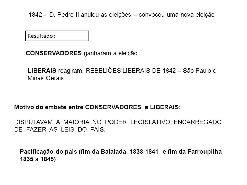 1842 - D. Pedro II anulou as eleições – convocou uma nova eleição Resultado : CONSERVADORES ganharam a eleição LIBERAIS reagiram: REBELIÕES LIBERAIS D