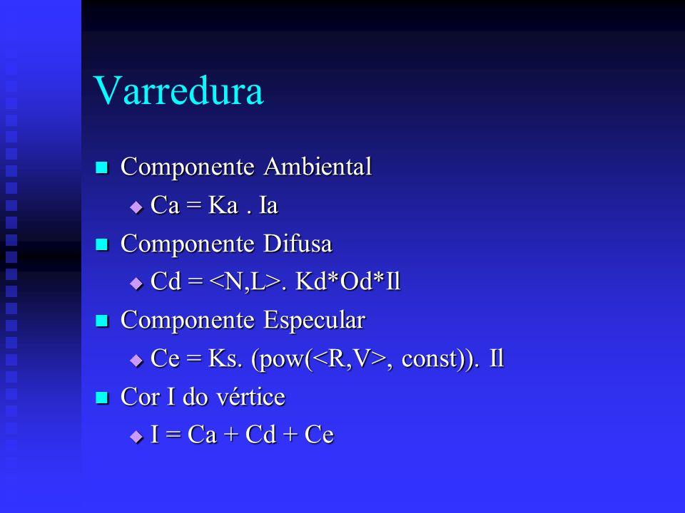 Varredura Componente Ambiental Componente Ambiental Ca = Ka.