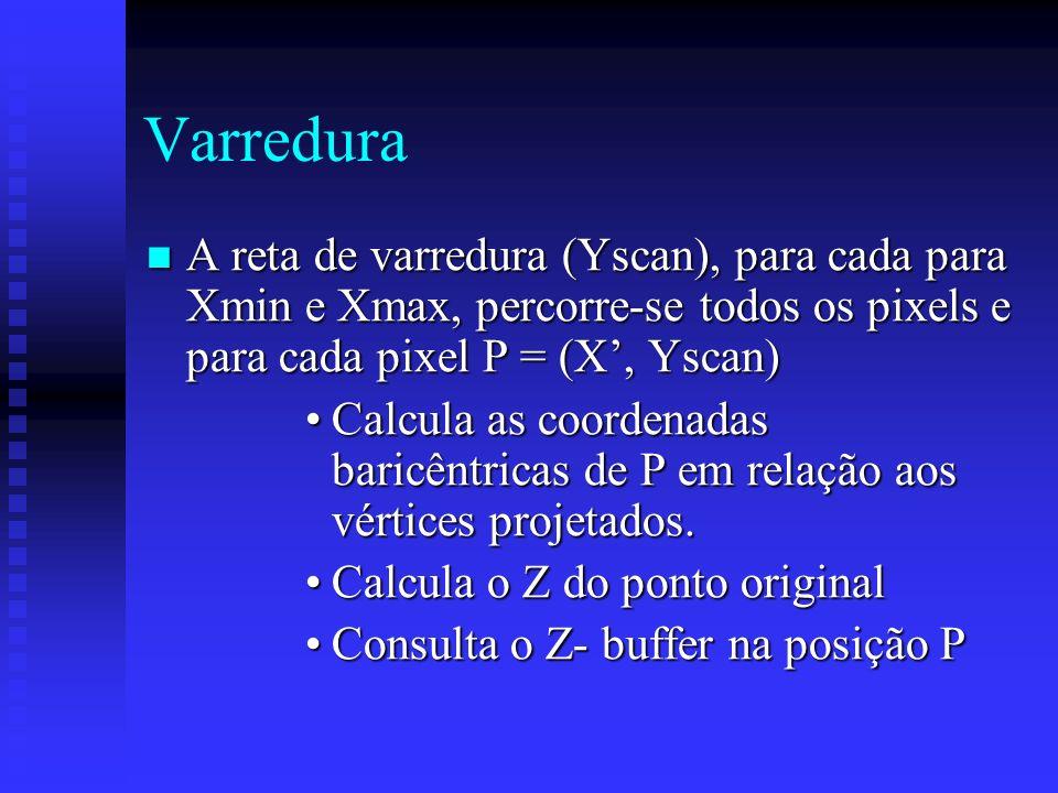 Varredura A reta de varredura (Yscan), para cada para Xmin e Xmax, percorre-se todos os pixels e para cada pixel P = (X, Yscan) A reta de varredura (Yscan), para cada para Xmin e Xmax, percorre-se todos os pixels e para cada pixel P = (X, Yscan) Calcula as coordenadas baricêntricas de P em relação aos vértices projetados.Calcula as coordenadas baricêntricas de P em relação aos vértices projetados.