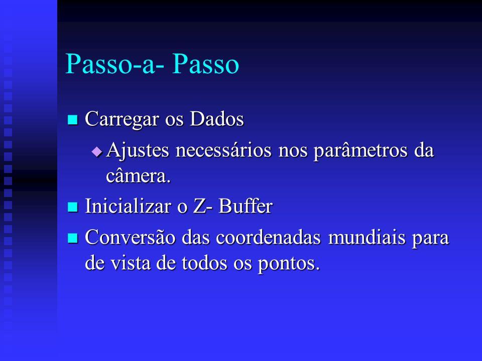 Passo-a- Passo Carregar os Dados Carregar os Dados Ajustes necessários nos parâmetros da câmera.