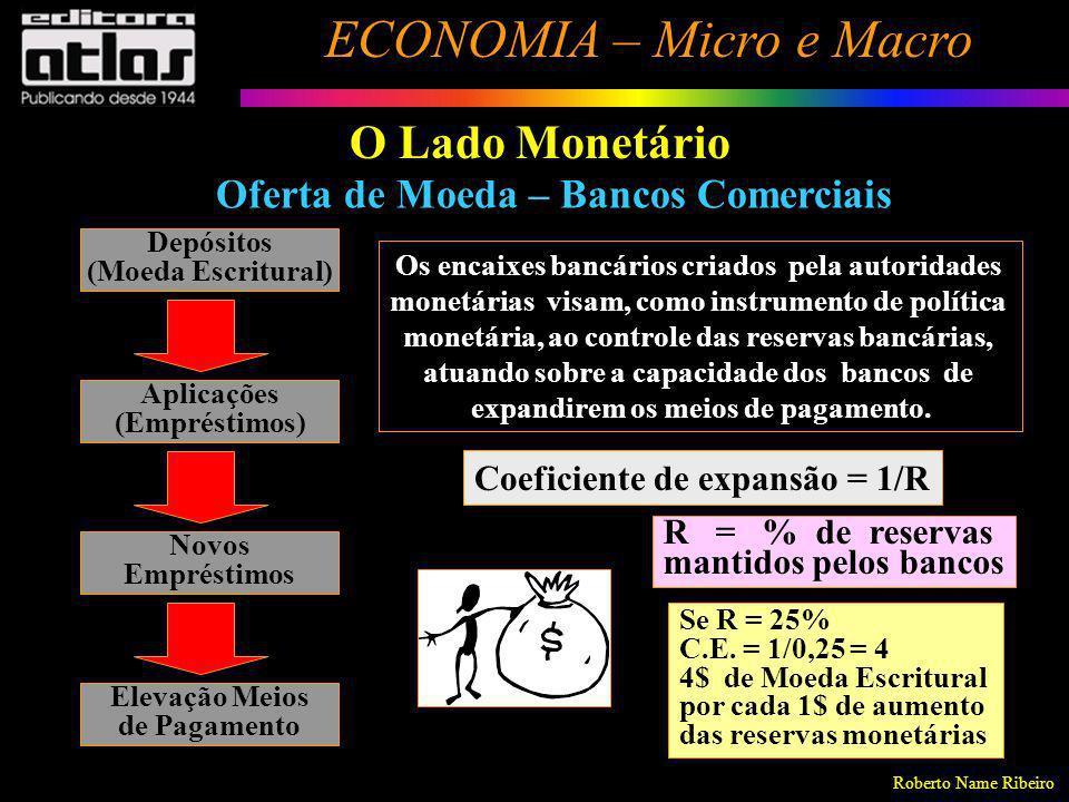 Roberto Name Ribeiro ECONOMIA – Micro e Macro 100 O Lado Monetário Oferta de Moeda – Bancos Comerciais Depósitos (Moeda Escritural) Novos Empréstimos