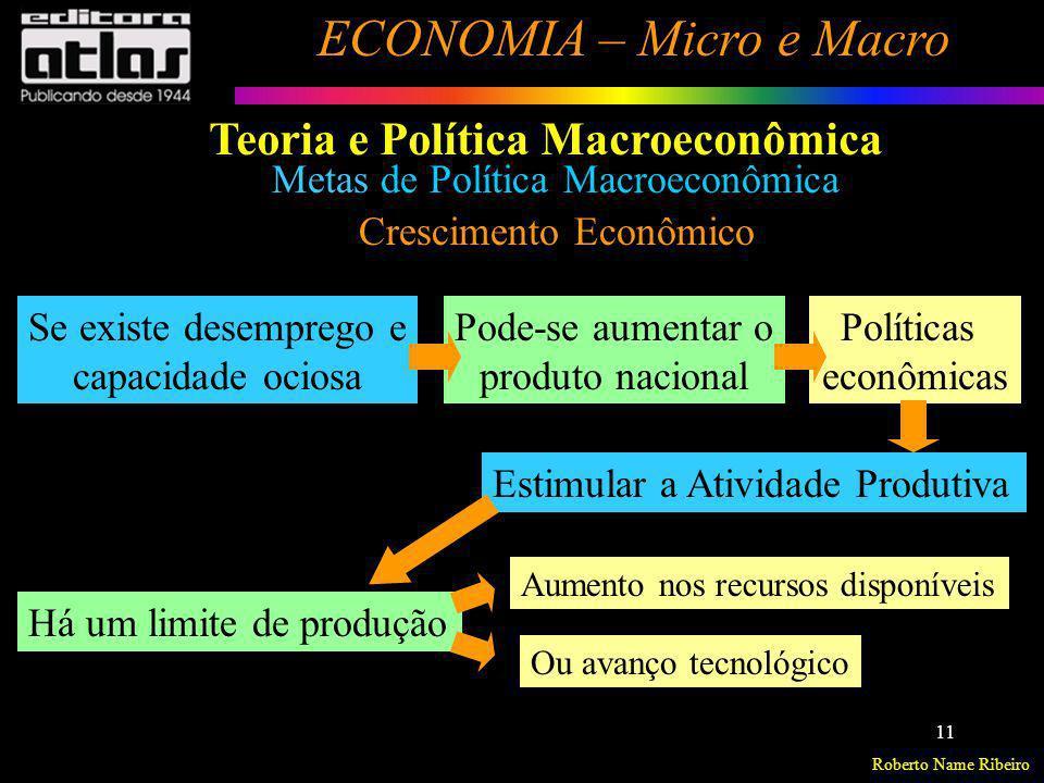 Roberto Name Ribeiro ECONOMIA – Micro e Macro 11 Metas de Política Macroeconômica Crescimento Econômico Se existe desemprego e capacidade ociosa Pode-