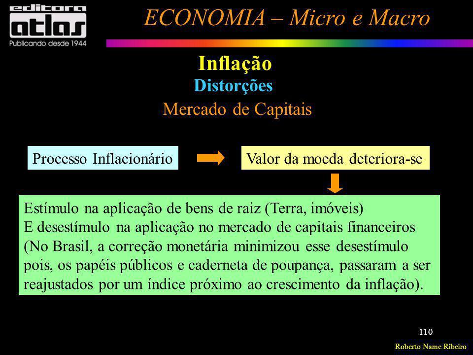 Roberto Name Ribeiro ECONOMIA – Micro e Macro 110 Inflação Distorções Mercado de Capitais Processo InflacionárioValor da moeda deteriora-se Estímulo n