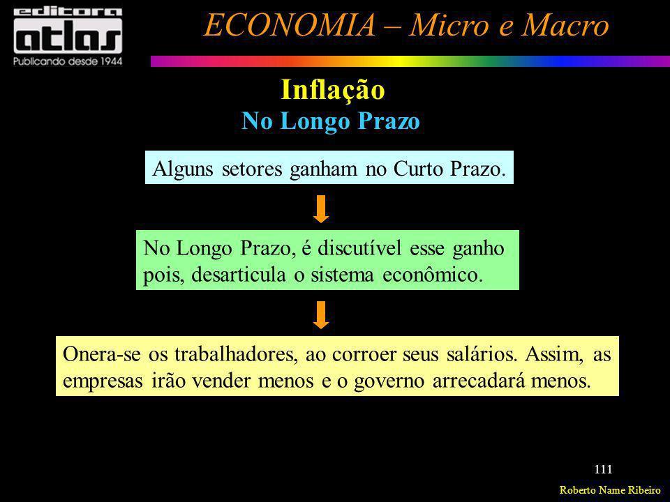 Roberto Name Ribeiro ECONOMIA – Micro e Macro 111 Inflação No Longo Prazo Alguns setores ganham no Curto Prazo. No Longo Prazo, é discutível esse ganh