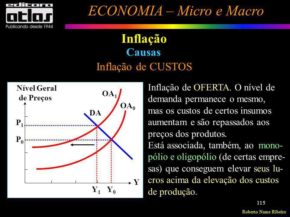 Roberto Name Ribeiro ECONOMIA – Micro e Macro 115 Inflação Inflação de CUSTOS Causas Nível Geral de Preços Y 0 OA 0 DA Y P1P1 P0 P0 Inflação de OFERTA