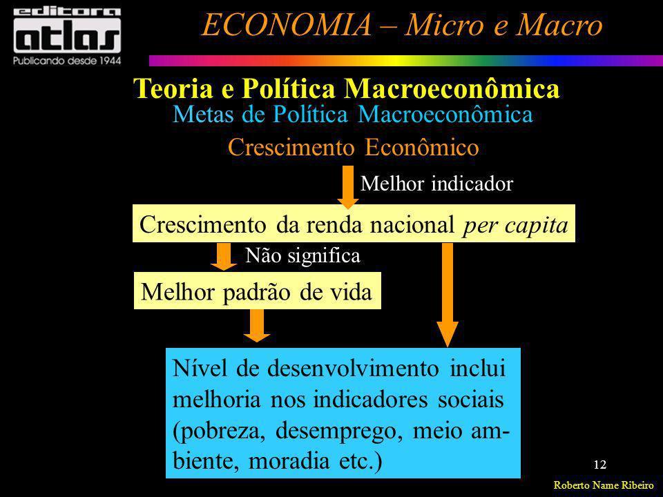 Roberto Name Ribeiro ECONOMIA – Micro e Macro 12 Metas de Política Macroeconômica Crescimento Econômico Crescimento da renda nacional per capita Melho