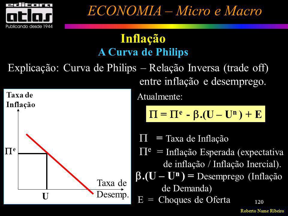 Roberto Name Ribeiro ECONOMIA – Micro e Macro 120 Inflação A Curva de Philips Taxa de Inflação Explicação: Curva de Philips – Relação Inversa (trade o