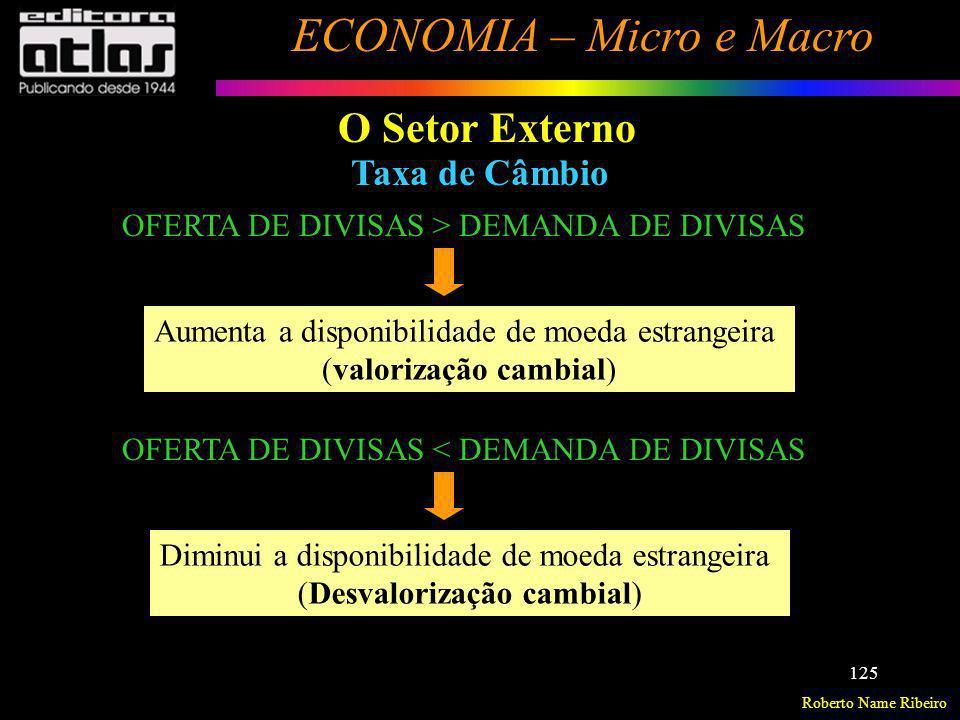 Roberto Name Ribeiro ECONOMIA – Micro e Macro 125 O Setor Externo Taxa de Câmbio OFERTA DE DIVISAS > DEMANDA DE DIVISAS Aumenta a disponibilidade de m