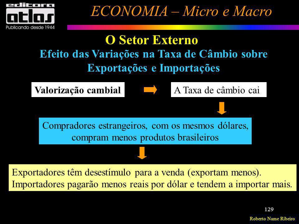 Roberto Name Ribeiro ECONOMIA – Micro e Macro 129 O Setor Externo Efeito das Variações na Taxa de Câmbio sobre Exportações e Importações Valorização c