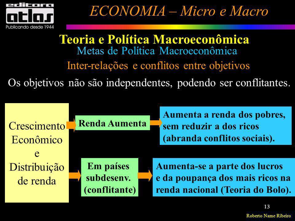 Roberto Name Ribeiro ECONOMIA – Micro e Macro 13 Metas de Política Macroeconômica Inter-relações e conflitos entre objetivos Os objetivos não são inde