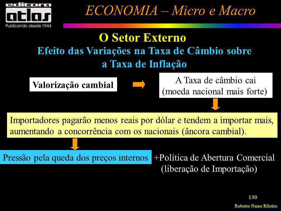 Roberto Name Ribeiro ECONOMIA – Micro e Macro 130 O Setor Externo Efeito das Variações na Taxa de Câmbio sobre a Taxa de Inflação Valorização cambial