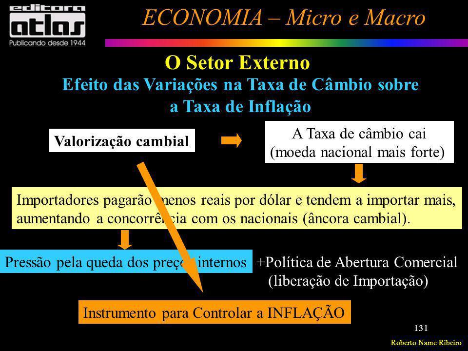 Roberto Name Ribeiro ECONOMIA – Micro e Macro 131 O Setor Externo Efeito das Variações na Taxa de Câmbio sobre a Taxa de Inflação Valorização cambial