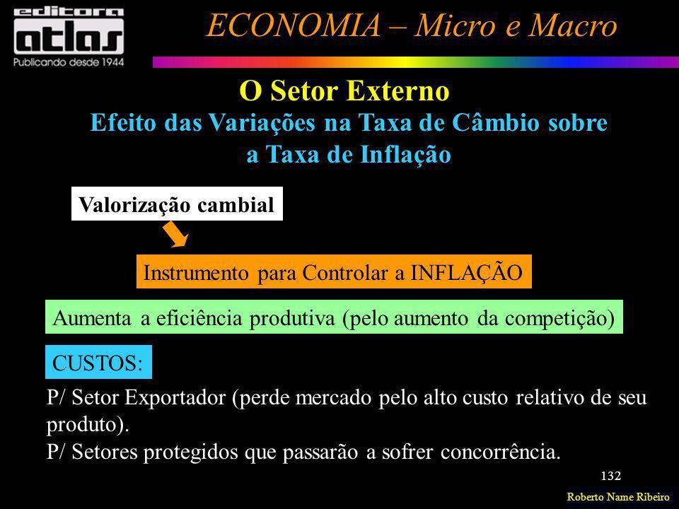Roberto Name Ribeiro ECONOMIA – Micro e Macro 132 O Setor Externo Efeito das Variações na Taxa de Câmbio sobre a Taxa de Inflação Valorização cambial