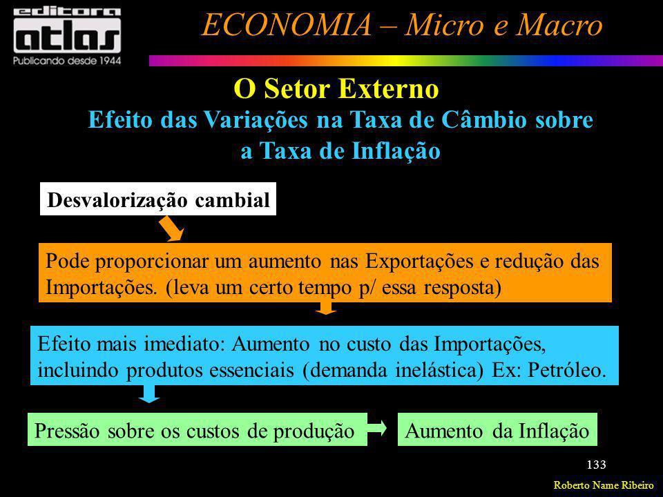 Roberto Name Ribeiro ECONOMIA – Micro e Macro 133 O Setor Externo Efeito das Variações na Taxa de Câmbio sobre a Taxa de Inflação Desvalorização cambi