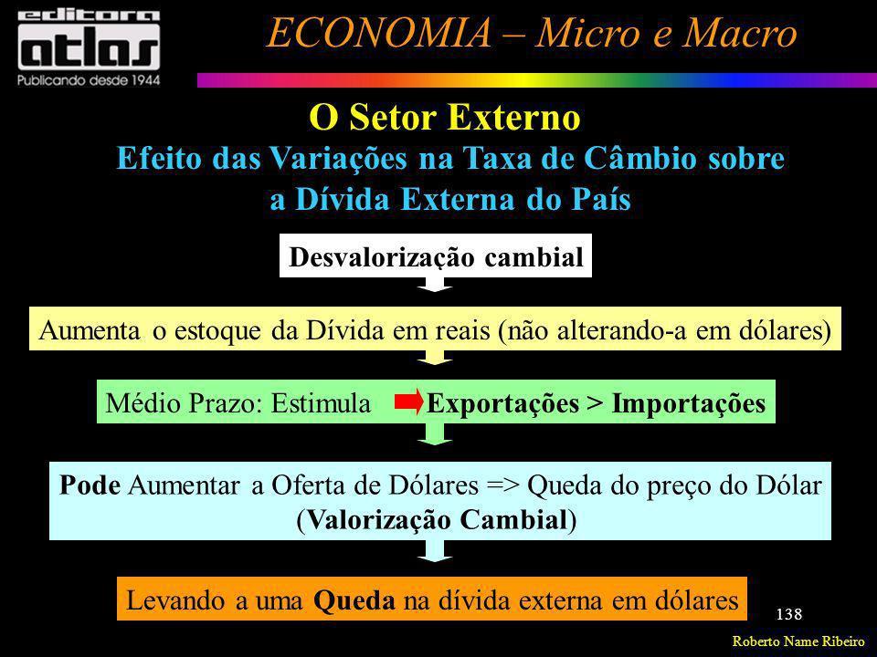 Roberto Name Ribeiro ECONOMIA – Micro e Macro 138 O Setor Externo Efeito das Variações na Taxa de Câmbio sobre a Dívida Externa do País Desvalorização