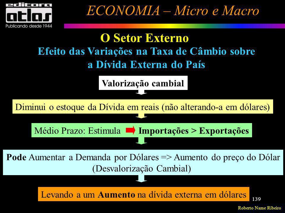 Roberto Name Ribeiro ECONOMIA – Micro e Macro 139 O Setor Externo Efeito das Variações na Taxa de Câmbio sobre a Dívida Externa do País Valorização ca