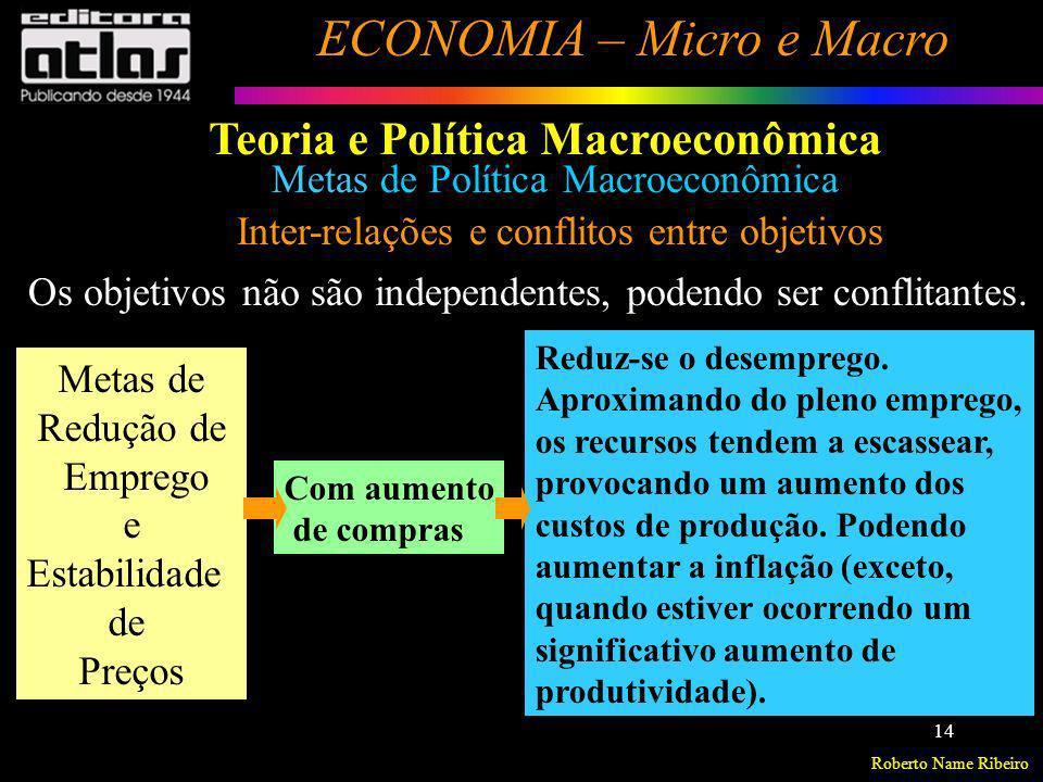 Roberto Name Ribeiro ECONOMIA – Micro e Macro 14 Metas de Política Macroeconômica Inter-relações e conflitos entre objetivos Os objetivos não são inde