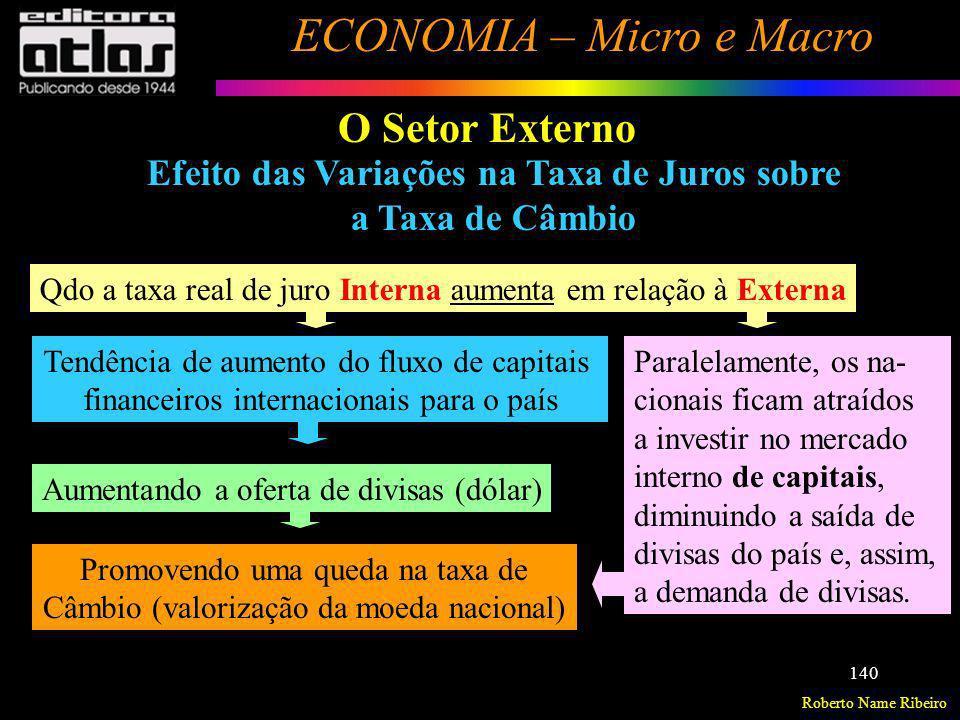 Roberto Name Ribeiro ECONOMIA – Micro e Macro 140 O Setor Externo Efeito das Variações na Taxa de Juros sobre a Taxa de Câmbio Qdo a taxa real de juro