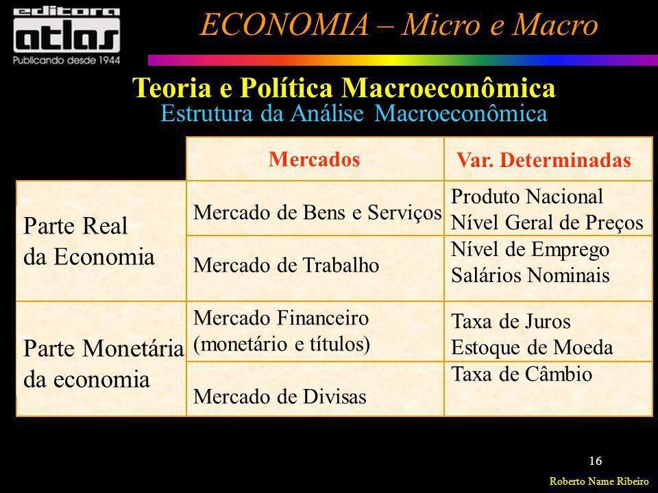 Roberto Name Ribeiro ECONOMIA – Micro e Macro 16 Estrutura da Análise Macroeconômica Parte Real da Economia Parte Monetária da economia Mercado de Ben