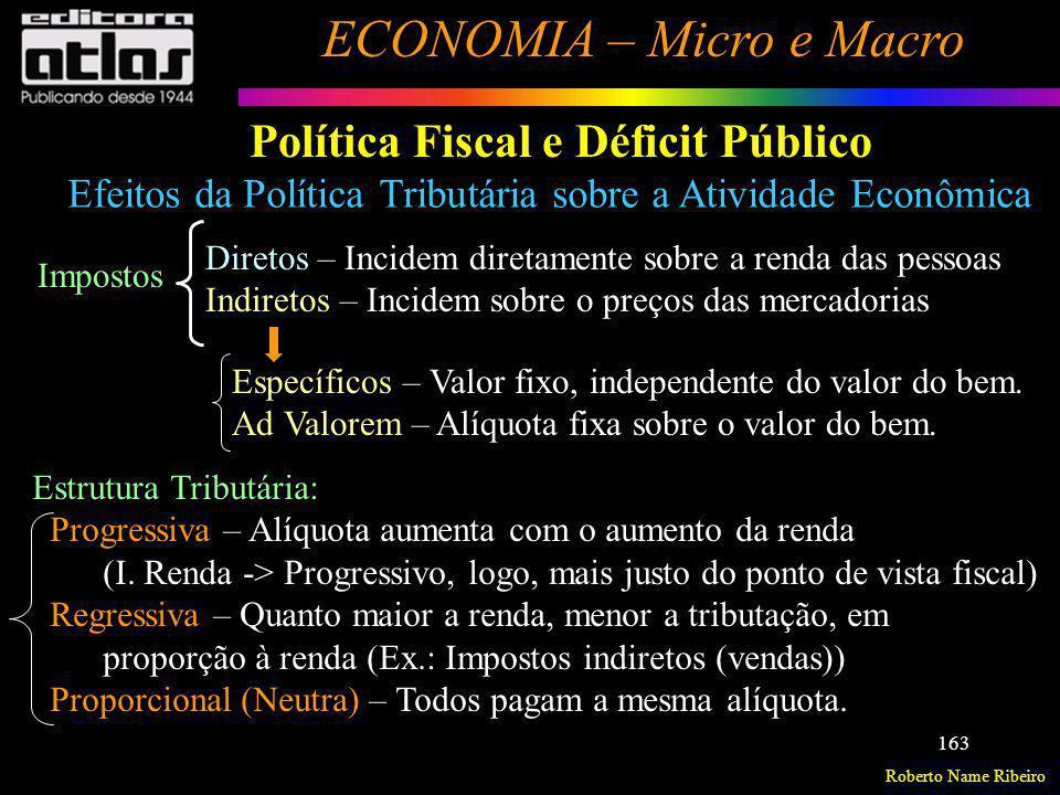Roberto Name Ribeiro ECONOMIA – Micro e Macro 163 Política Fiscal e Déficit Público Efeitos da Política Tributária sobre a Atividade Econômica Imposto