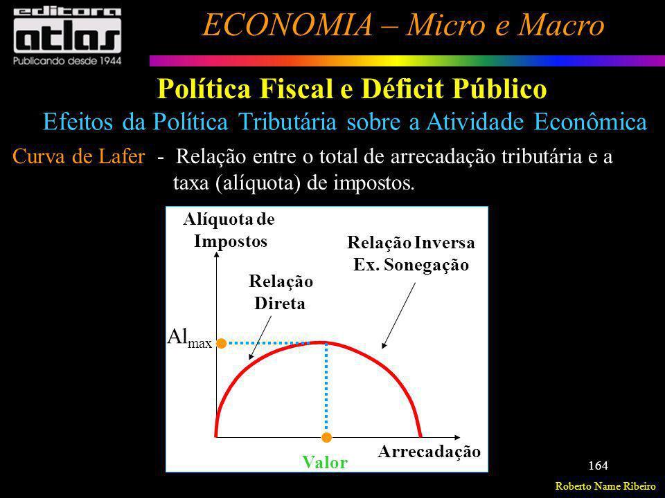 Roberto Name Ribeiro ECONOMIA – Micro e Macro 164 Política Fiscal e Déficit Público Curva de Lafer - Relação entre o total de arrecadação tributária e