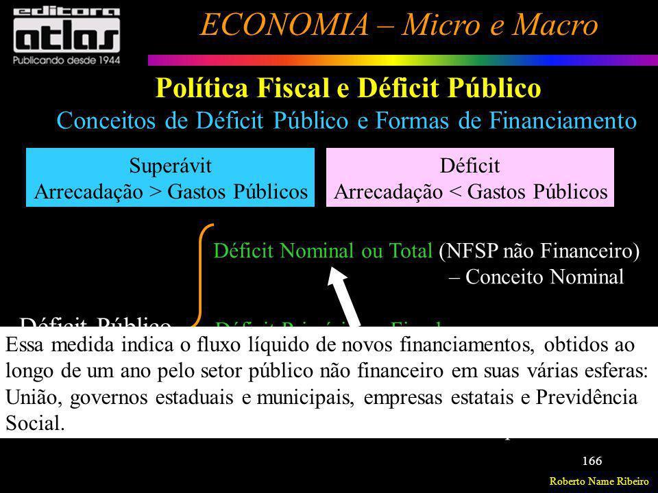 Roberto Name Ribeiro ECONOMIA – Micro e Macro 166 Política Fiscal e Déficit Público Superávit Arrecadação > Gastos Públicos Déficit Arrecadação < Gast