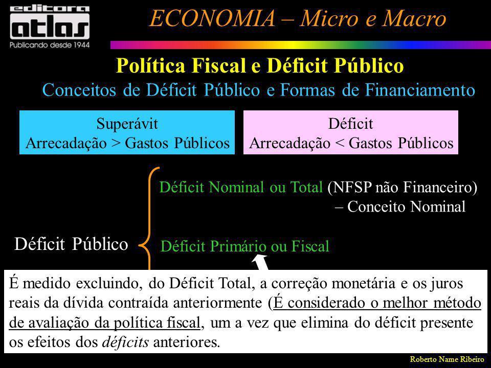 Roberto Name Ribeiro ECONOMIA – Micro e Macro 167 Política Fiscal e Déficit Público Superávit Arrecadação > Gastos Públicos Déficit Arrecadação < Gast
