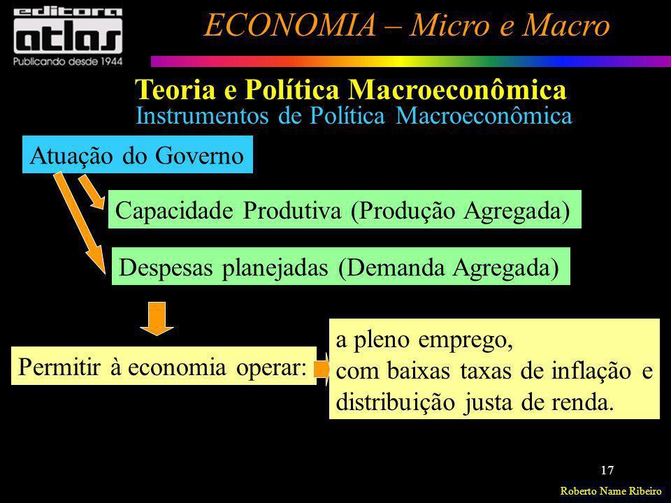 Roberto Name Ribeiro ECONOMIA – Micro e Macro 17 Teoria e Política Macroeconômica Instrumentos de Política Macroeconômica Atuação do Governo Capacidad