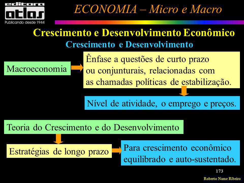 Roberto Name Ribeiro ECONOMIA – Micro e Macro 173 Crescimento e Desenvolvimento Econômico Crescimento e Desenvolvimento Macroeconomia Ênfase a questõe