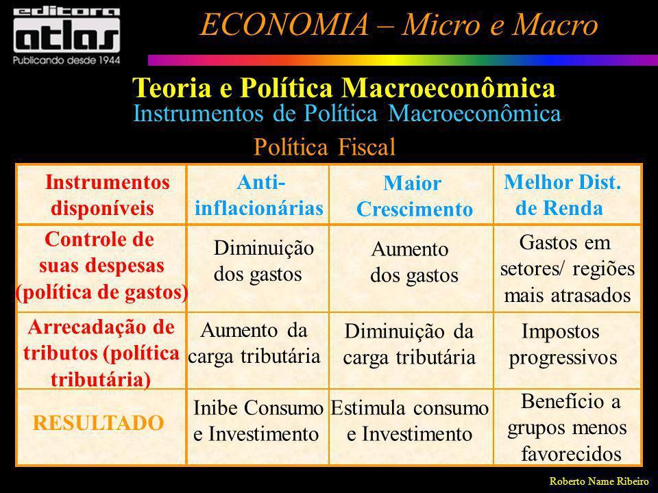 Roberto Name Ribeiro ECONOMIA – Micro e Macro 19 Teoria e Política Macroeconômica Instrumentos de Política Macroeconômica Política Fiscal Instrumentos