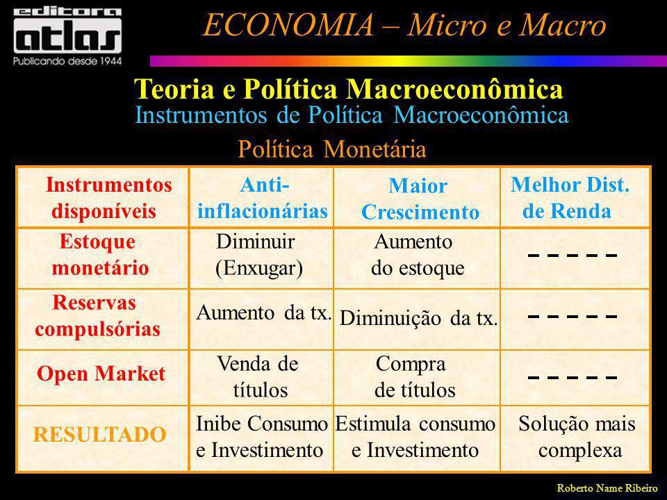 Roberto Name Ribeiro ECONOMIA – Micro e Macro 21 Política Monetária Instrumentos disponíveis Inibe Consumo e Investimento Anti-inflacionárias Estimula