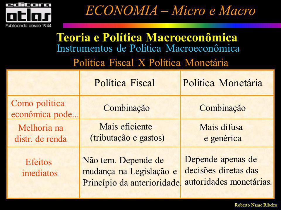 Roberto Name Ribeiro ECONOMIA – Micro e Macro 22 Política Fiscal X Política Monetária Política FiscalPolítica Monetária Como política econômica pode..