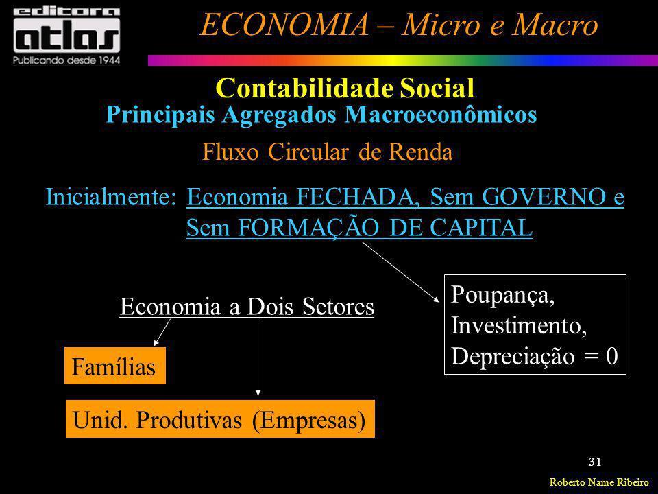 Roberto Name Ribeiro ECONOMIA – Micro e Macro 31 Contabilidade Social Principais Agregados Macroeconômicos Fluxo Circular de Renda Inicialmente: Econo