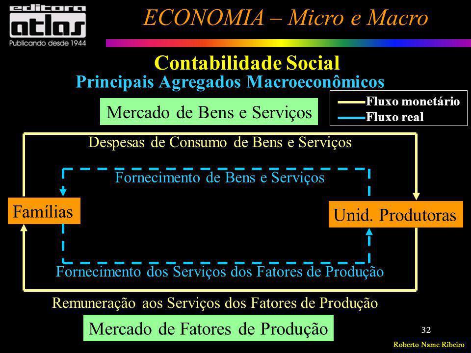 Roberto Name Ribeiro ECONOMIA – Micro e Macro 32 Contabilidade Social Principais Agregados Macroeconômicos Famílias Unid. Produtoras Mercado de Bens e