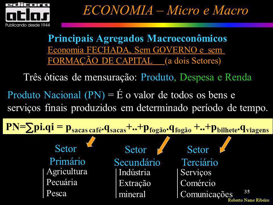 Roberto Name Ribeiro ECONOMIA – Micro e Macro 35 Economia FECHADA, Sem GOVERNO e sem FORMAÇÃO DE CAPITAL (a dois Setores) Três óticas de mensuração: P