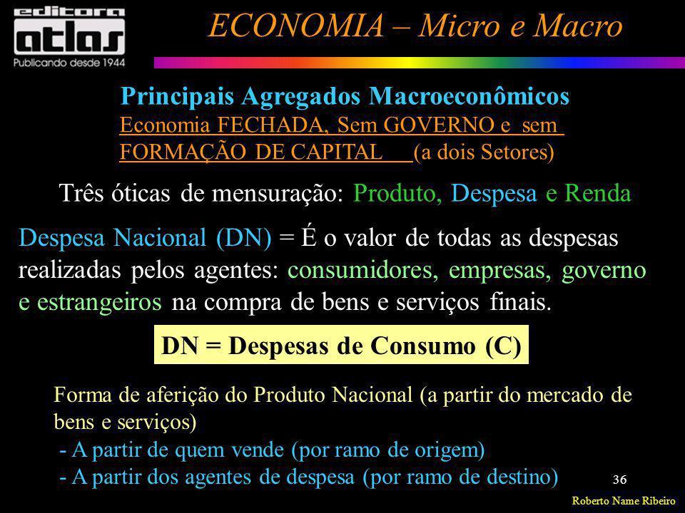 Roberto Name Ribeiro ECONOMIA – Micro e Macro 36 Três óticas de mensuração: Produto, Despesa e Renda Despesa Nacional (DN) = É o valor de todas as des