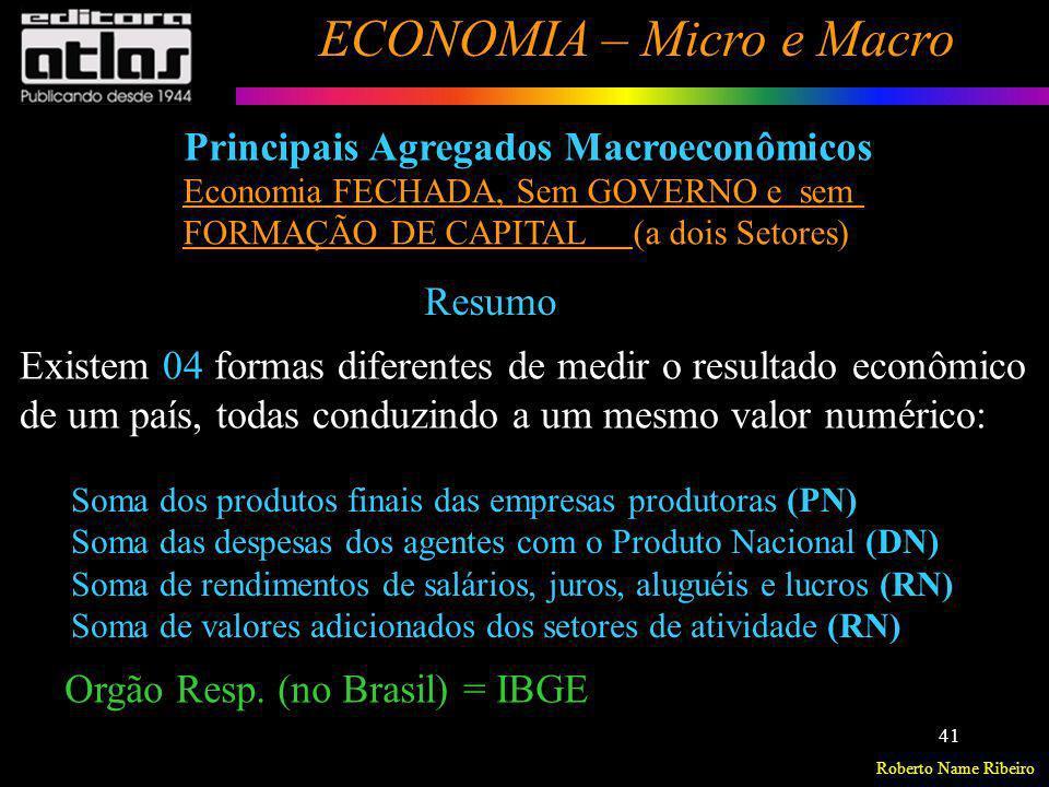 Roberto Name Ribeiro ECONOMIA – Micro e Macro 41 Principais Agregados Macroeconômicos Resumo Existem 04 formas diferentes de medir o resultado econômi