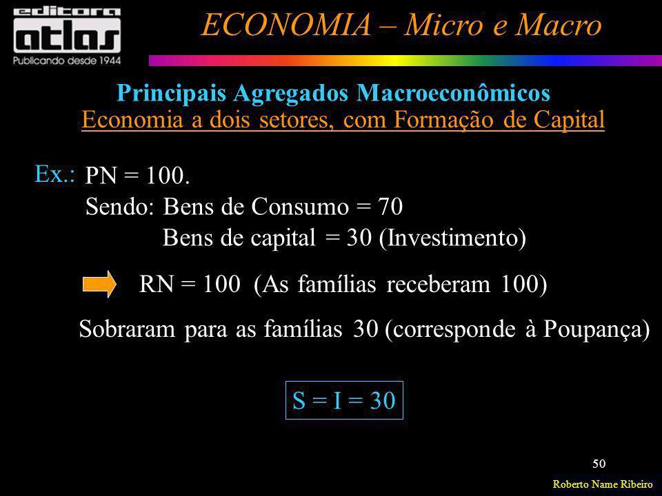 Roberto Name Ribeiro ECONOMIA – Micro e Macro 50 Principais Agregados Macroeconômicos Economia a dois setores, com Formação de Capital Ex.: PN = 100.
