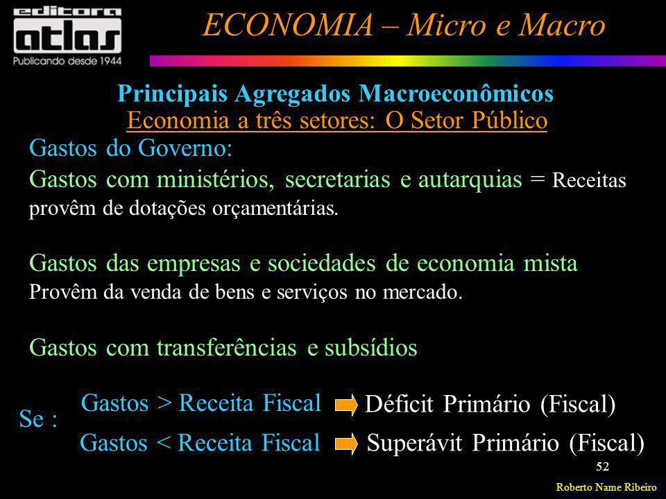 Roberto Name Ribeiro ECONOMIA – Micro e Macro 52 Principais Agregados Macroeconômicos Economia a três setores: O Setor Público Gastos do Governo: Gast