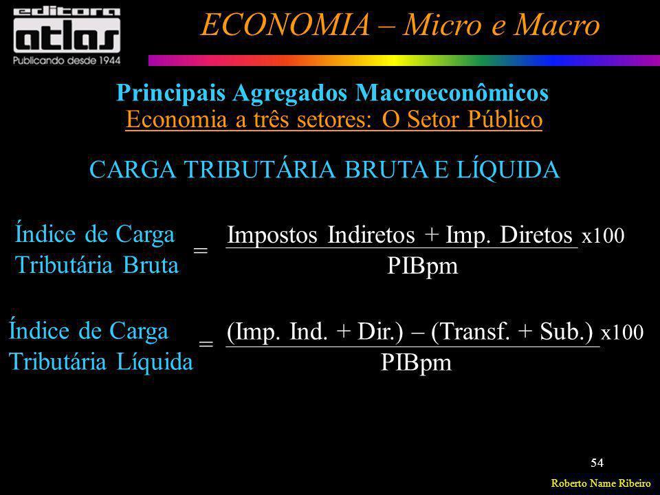 Roberto Name Ribeiro ECONOMIA – Micro e Macro 54 Principais Agregados Macroeconômicos Economia a três setores: O Setor Público CARGA TRIBUTÁRIA BRUTA