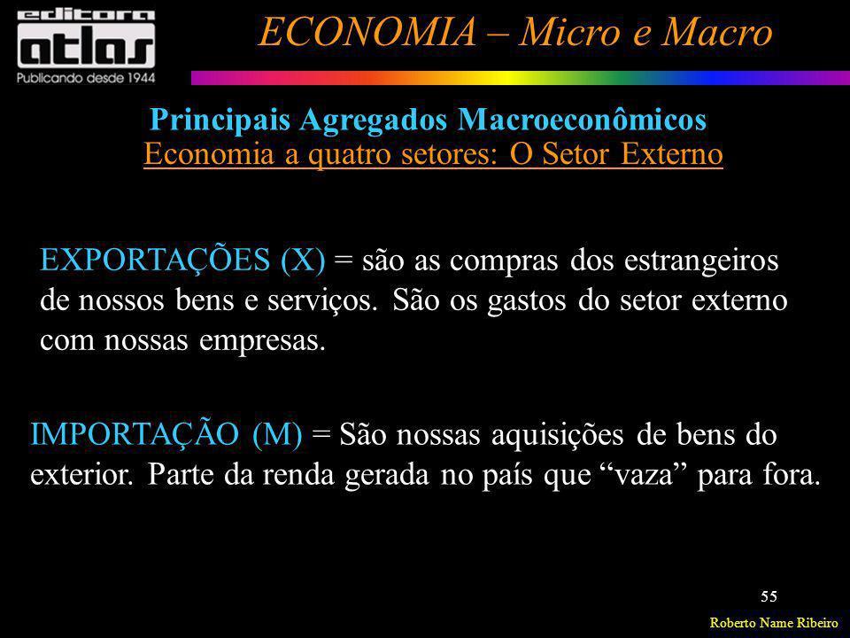Roberto Name Ribeiro ECONOMIA – Micro e Macro 55 Principais Agregados Macroeconômicos Economia a quatro setores: O Setor Externo EXPORTAÇÕES (X) = são